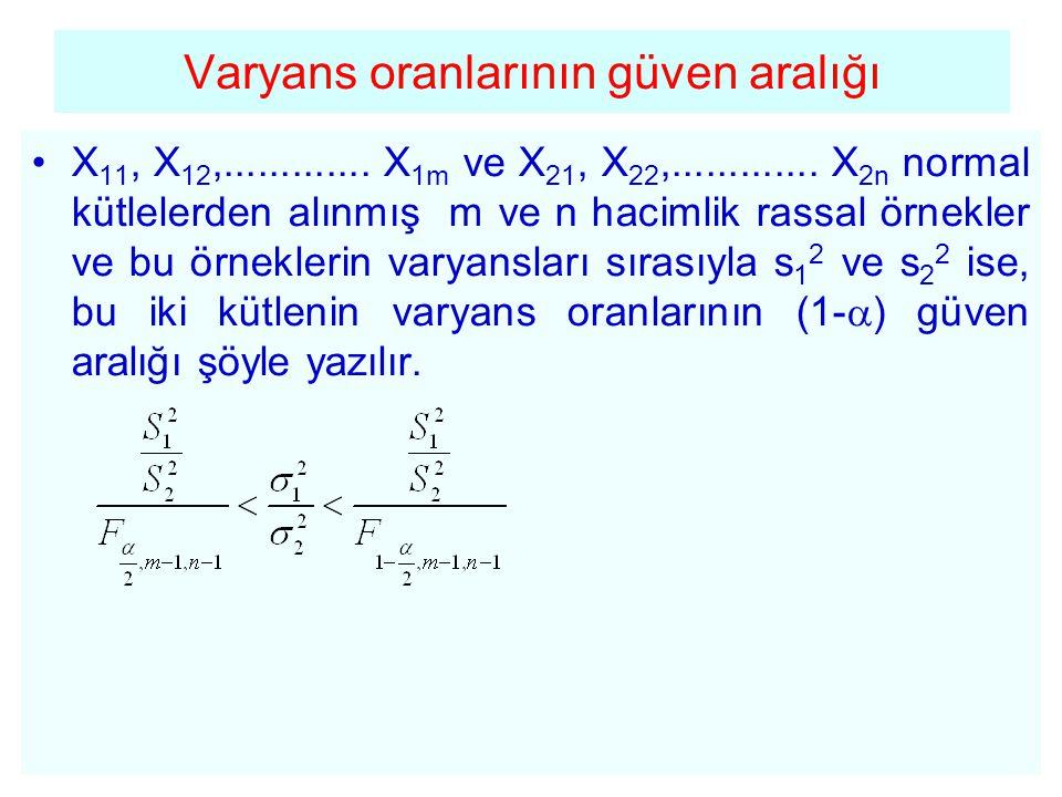 Varyans oranlarının güven aralığı •X 11, X 12,............. X 1m ve X 21, X 22,............. X 2n normal kütlelerden alınmış m ve n hacimlik rassal ör