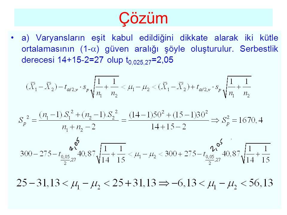 Çözüm •a) Varyansların eşit kabul edildiğini dikkate alarak iki kütle ortalamasının (1-  ) güven aralığı şöyle oluşturulur. Serbestlik derecesi 14+15