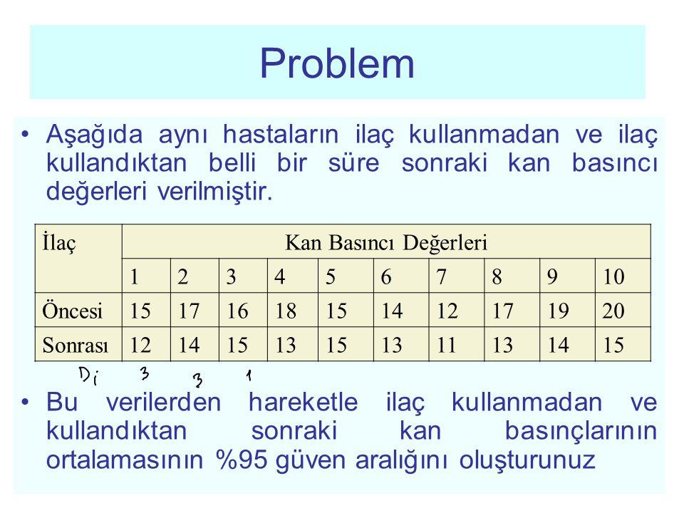 Problem •Aşağıda aynı hastaların ilaç kullanmadan ve ilaç kullandıktan belli bir süre sonraki kan basıncı değerleri verilmiştir. •Bu verilerden hareke