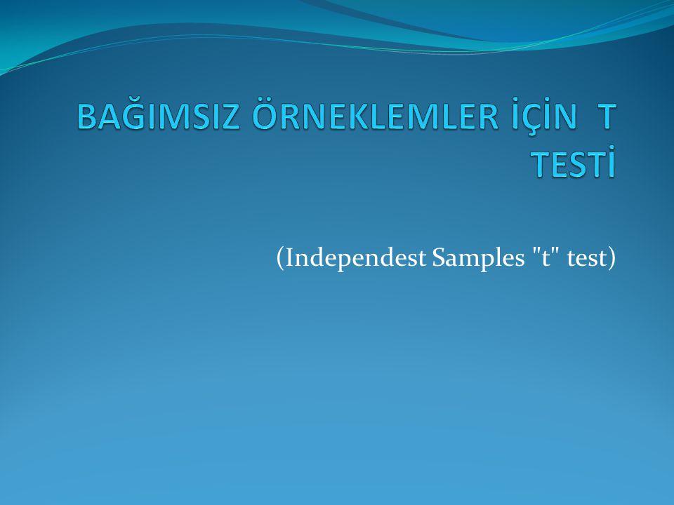 (Independest Samples