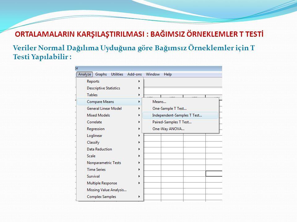 ORTALAMALARIN KARŞILAŞTIRILMASI : BAĞIMSIZ ÖRNEKLEMLER T TESTİ Veriler Normal Dağılıma Uyduğuna göre Bağımsız Örneklemler için T Testi Yapılabilir :