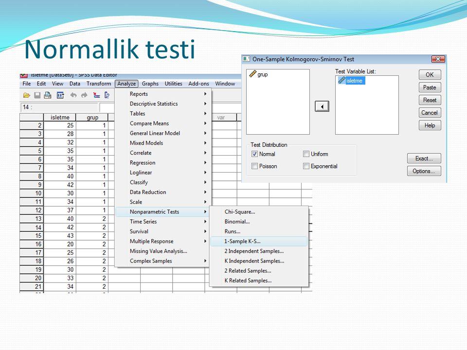 Normallik testi