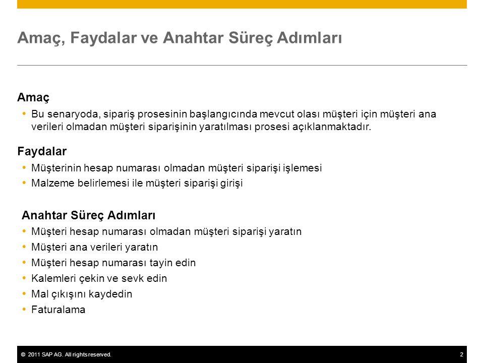 ©2011 SAP AG. All rights reserved.2 Amaç, Faydalar ve Anahtar Süreç Adımları Amaç  Bu senaryoda, sipariş prosesinin başlangıcında mevcut olası müşter