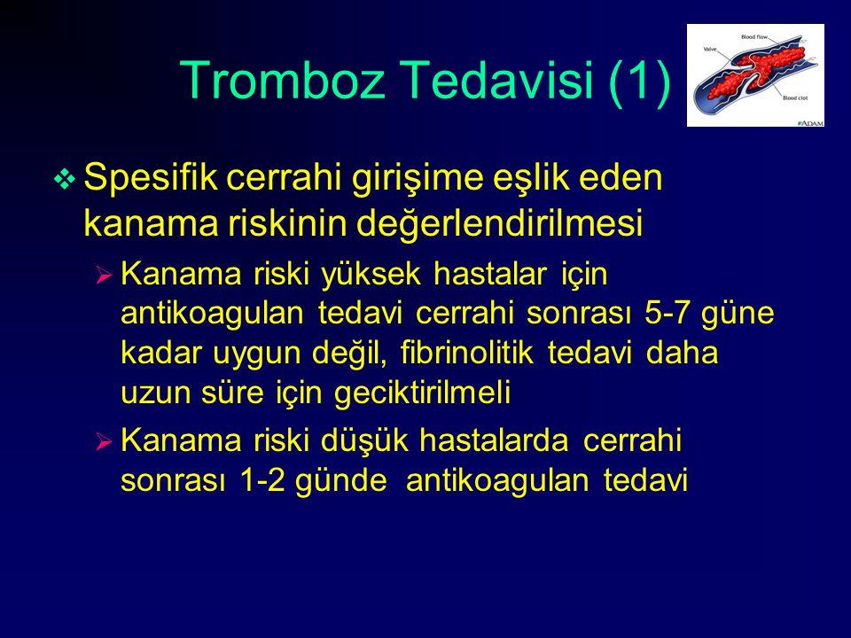 Tromboz Tedavisi (1)  Spesifik cerrahi girişime eşlik eden kanama riskinin değerlendirilmesi  Kanama riski yüksek hastalar için antikoagulan tedavi
