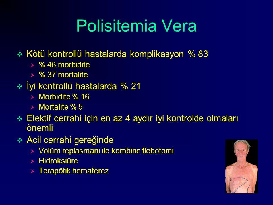 Polisitemia Vera  Kötü kontrollü hastalarda komplikasyon % 83  % 46 morbidite  % 37 mortalite  İyi kontrollü hastalarda % 21  Morbidite % 16  Mo