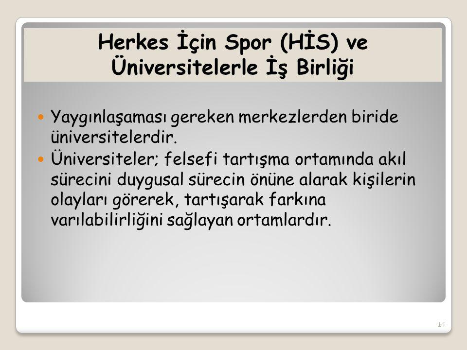Herkes İçin Spor (HİS) ve Üniversitelerle İş Birliği  Yaygınlaşaması gereken merkezlerden biride üniversitelerdir.  Üniversiteler; felsefi tartışma