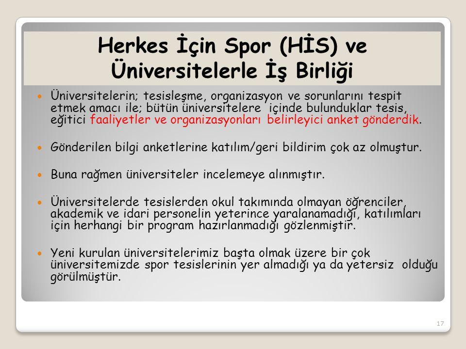 Herkes İçin Spor (HİS) ve Üniversitelerle İş Birliği  Üniversitelerin; tesisleşme, organizasyon ve sorunlarını tespit etmek amacı ile; bütün üniversi