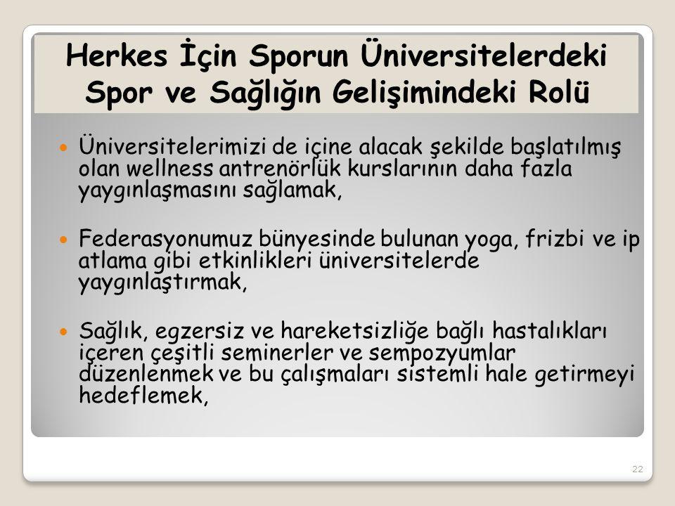 Herkes İçin Sporun Üniversitelerdeki Spor ve Sağlığın Gelişimindeki Rolü  Üniversitelerimizi de içine alacak şekilde başlatılmış olan wellness antrenörlük kurslarının daha fazla yaygınlaşmasını sağlamak,  Federasyonumuz bünyesinde bulunan yoga, frizbi ve ip atlama gibi etkinlikleri üniversitelerde yaygınlaştırmak,  Sağlık, egzersiz ve hareketsizliğe bağlı hastalıkları içeren çeşitli seminerler ve sempozyumlar düzenlenmek ve bu çalışmaları sistemli hale getirmeyi hedeflemek, 22