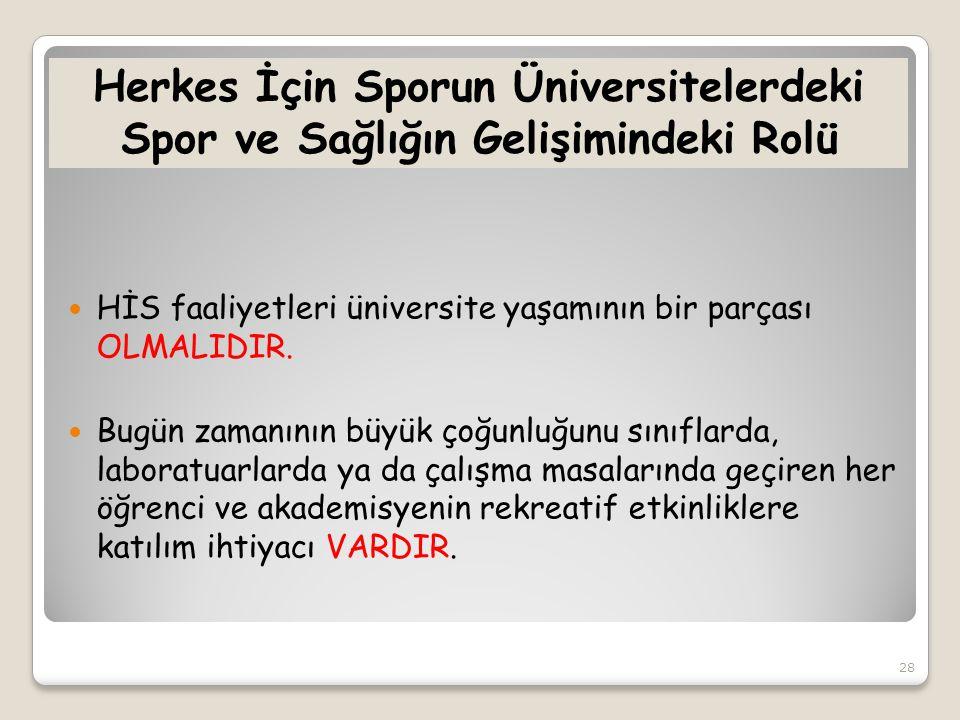 Herkes İçin Sporun Üniversitelerdeki Spor ve Sağlığın Gelişimindeki Rolü  HİS faaliyetleri üniversite yaşamının bir parçası OLMALIDIR.