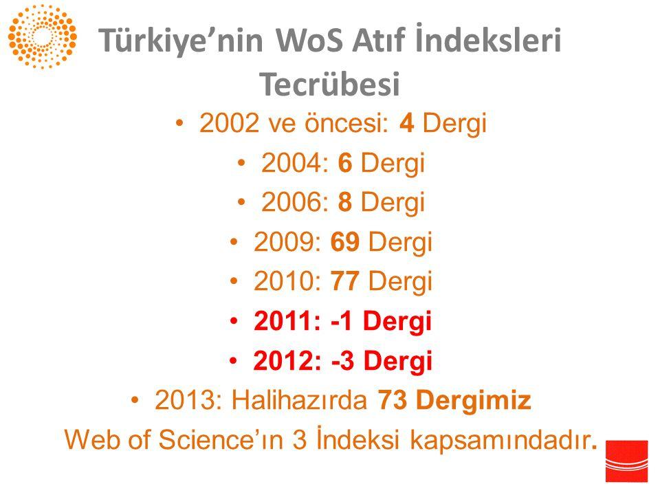 Türkiye'nin WoS Atıf İndeksleri Tecrübesi •2002 ve öncesi: 4 Dergi •2004: 6 Dergi •2006: 8 Dergi •2009: 69 Dergi •2010: 77 Dergi •2011: -1 Dergi •2012