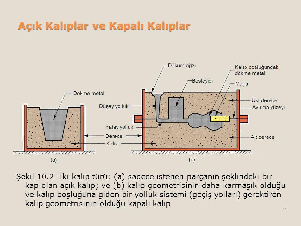 Açık Kalıplar ve Kapalı Kalıplar Şekil 10.2 İki kalıp türü: (a) sadece istenen parçanın şeklindeki bir kap olan açık kalıp; ve (b) kalıp geometrisinin