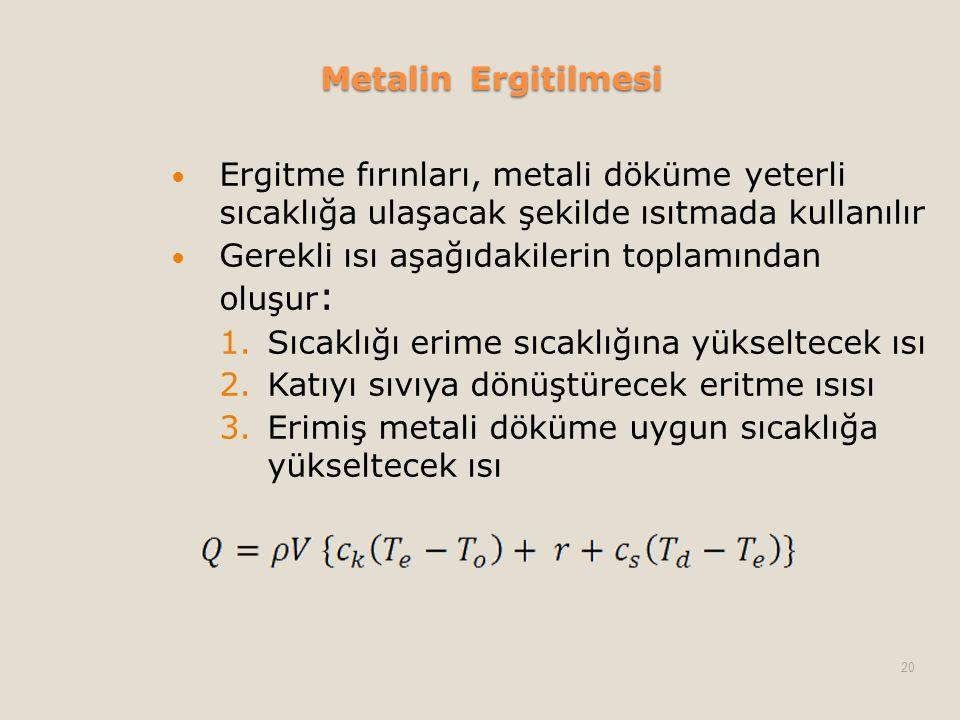 Metalin Ergitilmesi  Ergitme fırınları, metali döküme yeterli sıcaklığa ulaşacak şekilde ısıtmada kullanılır  Gerekli ısı aşağıdakilerin toplamından