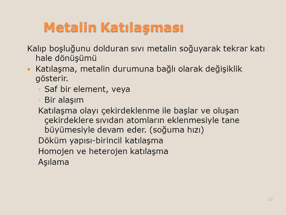Metalin Katılaşması Kalıp boşluğunu dolduran sıvı metalin soğuyarak tekrar katı hale dönüşümü  Katılaşma, metalin durumuna bağlı olarak değişiklik gö