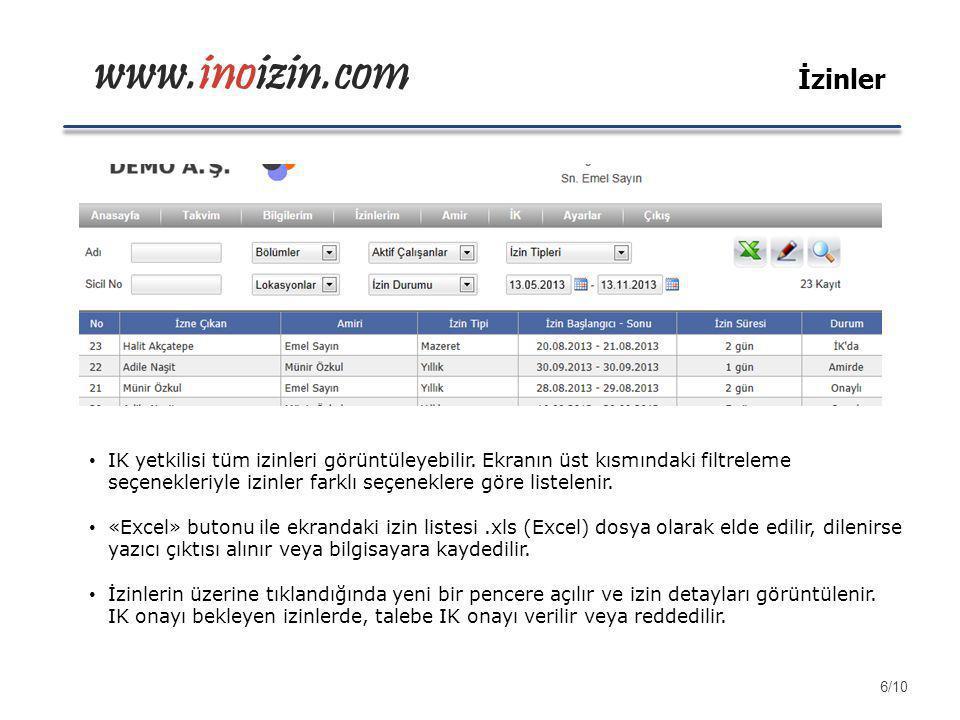 www.inoizin.com • IK yetkilisi tüm izinleri görüntüleyebilir. Ekranın üst kısmındaki filtreleme seçenekleriyle izinler farklı seçeneklere göre listele