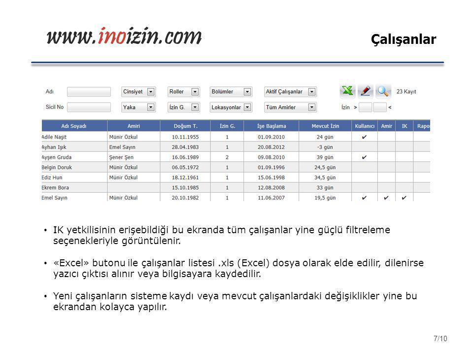 www.inoizin.com • IK yetkilisinin erişebildiği bu ekranda tüm çalışanlar yine güçlü filtreleme seçenekleriyle görüntülenir. • «Excel» butonu ile çalış