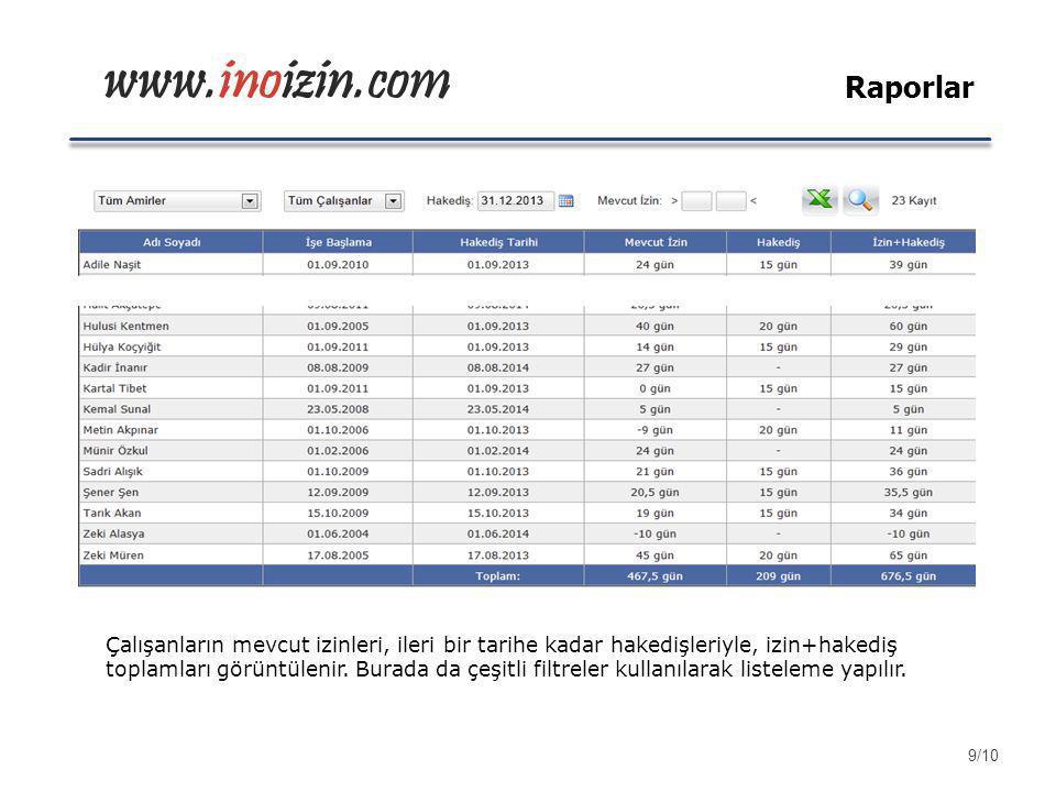www.inoizin.com Raporlar Çalışanların mevcut izinleri, ileri bir tarihe kadar hakedişleriyle, izin+hakediş toplamları görüntülenir. Burada da çeşitli