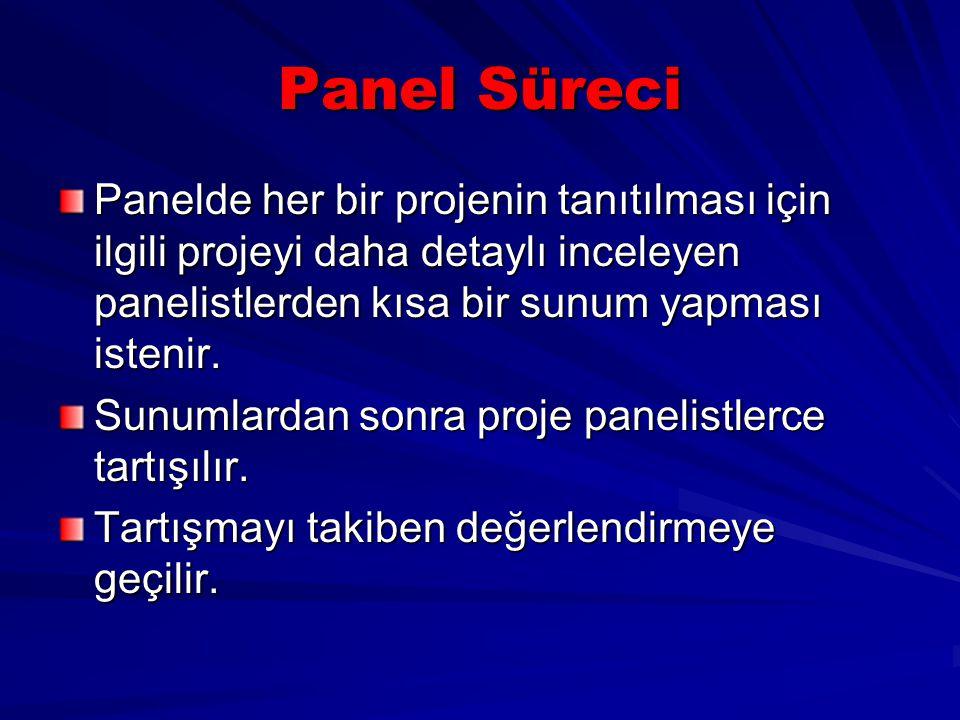 Panel Süreci Panelde her bir projenin tanıtılması için ilgili projeyi daha detaylı inceleyen panelistlerden kısa bir sunum yapması istenir. Sunumlarda