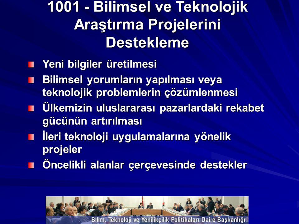 1001 - Bilimsel ve Teknolojik Araştırma Projelerini Destekleme Yeni bilgiler üretilmesi Bilimsel yorumların yapılması veya teknolojik problemlerin çöz