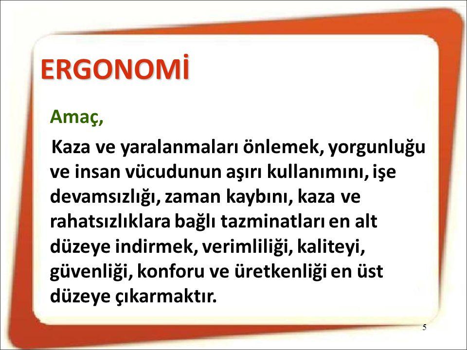 36 ERGONOMİ