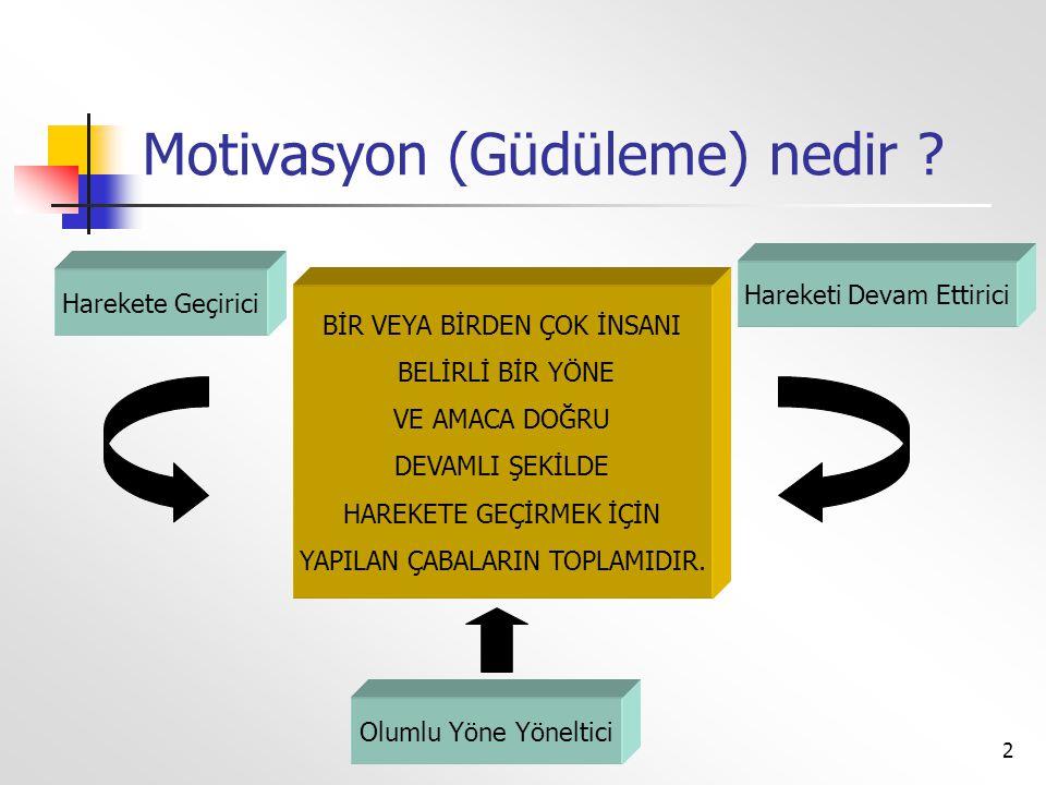 2 Motivasyon (Güdüleme) nedir ? Harekete Geçirici Hareketi Devam Ettirici Olumlu Yöne Yöneltici BİR VEYA BİRDEN ÇOK İNSANI BELİRLİ BİR YÖNE VE AMACA D