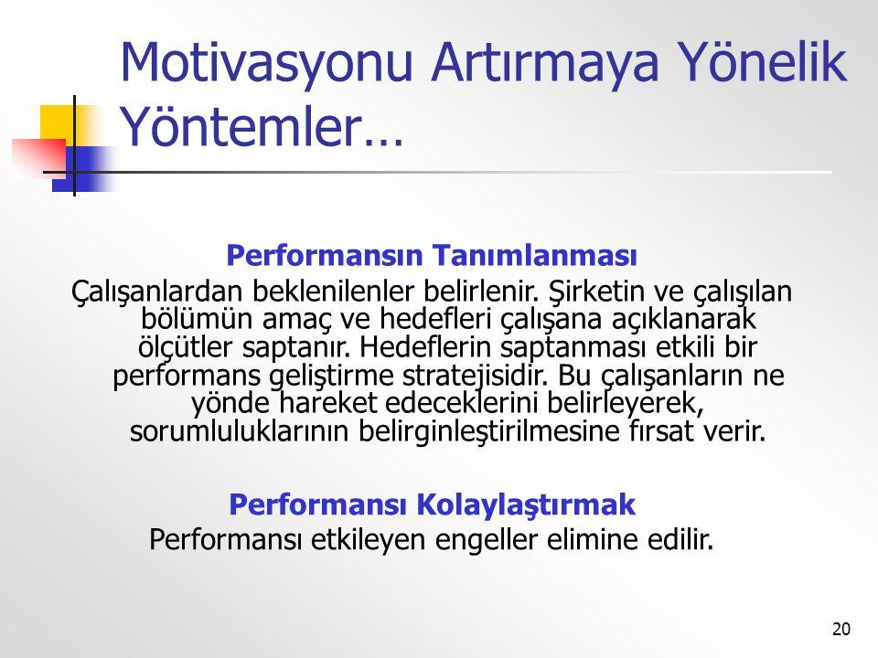 20 Motivasyonu Artırmaya Yönelik Yöntemler… Performansı Kolaylaştırmak Performansı etkileyen engeller elimine edilir. Performansın Tanımlanması Çalışa