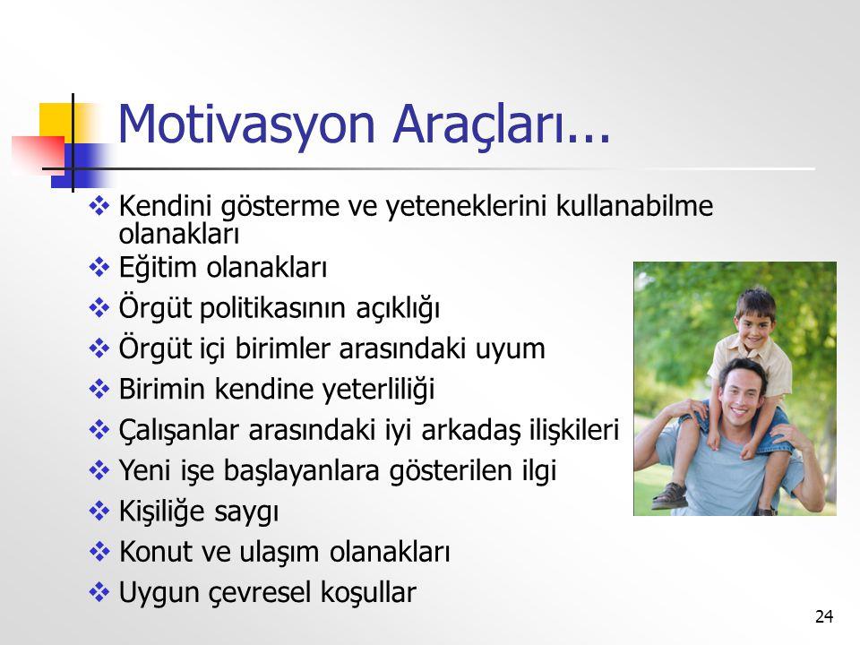 24 Motivasyon Araçları...  Kendini gösterme ve yeteneklerini kullanabilme olanakları  Eğitim olanakları  Örgüt politikasının açıklığı  Örgüt içi b