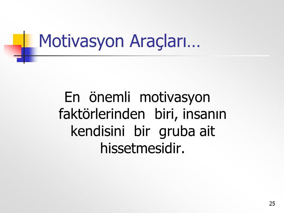 25 Motivasyon Araçları… En önemli motivasyon faktörlerinden biri, insanın kendisini bir gruba ait hissetmesidir.