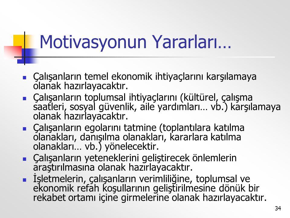 34 Motivasyonun Yararları…  Çalışanların temel ekonomik ihtiyaçlarını karşılamaya olanak hazırlayacaktır.  Çalışanların toplumsal ihtiyaçlarını (kül