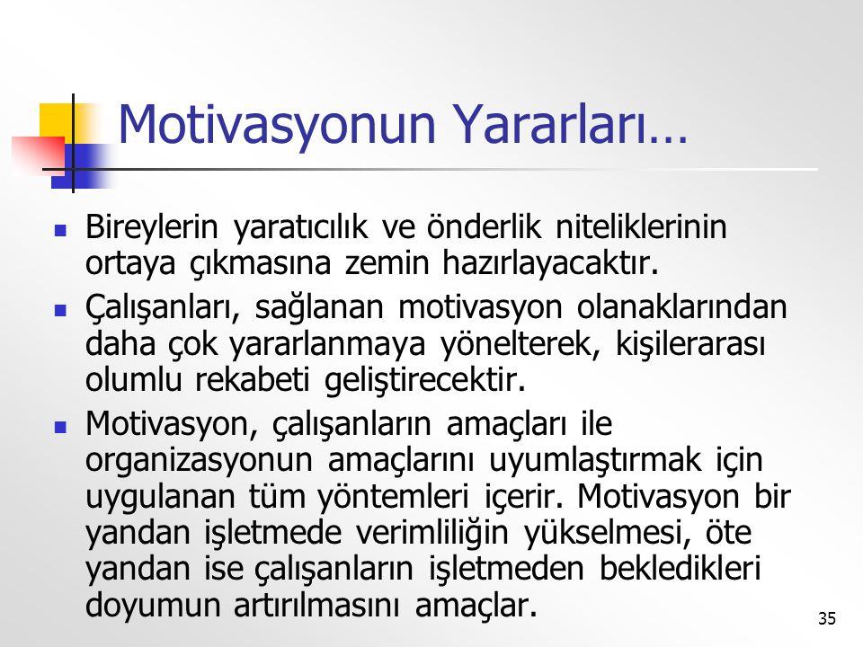 35 Motivasyonun Yararları…  Bireylerin yaratıcılık ve önderlik niteliklerinin ortaya çıkmasına zemin hazırlayacaktır.  Çalışanları, sağlanan motivas