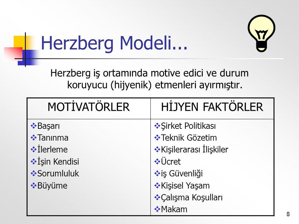 8 Herzberg Modeli... Herzberg iş ortamında motive edici ve durum koruyucu (hijyenik) etmenleri ayırmıştır. MOTİVATÖRLERHİJYEN FAKTÖRLER  Başarı  Tan