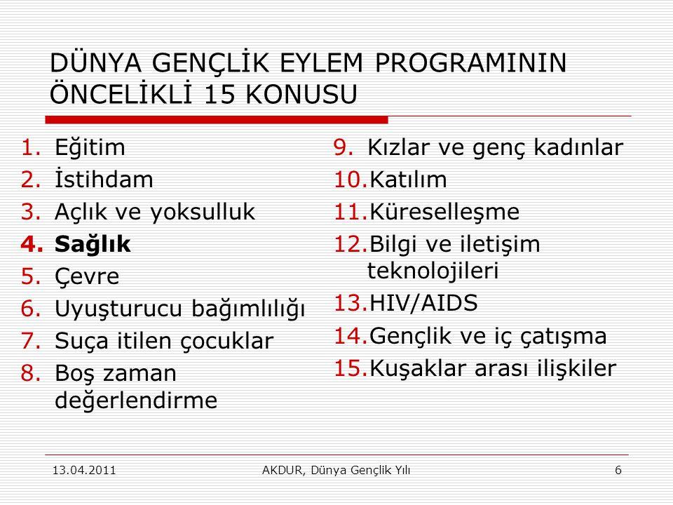 DÜNYA GENÇLİK EYLEM PROGRAMININ ÖNCELİKLİ 15 KONUSU 1.Eğitim 2.İstihdam 3.Açlık ve yoksulluk 4.Sağlık 5.Çevre 6.Uyuşturucu bağımlılığı 7.Suça itilen ç