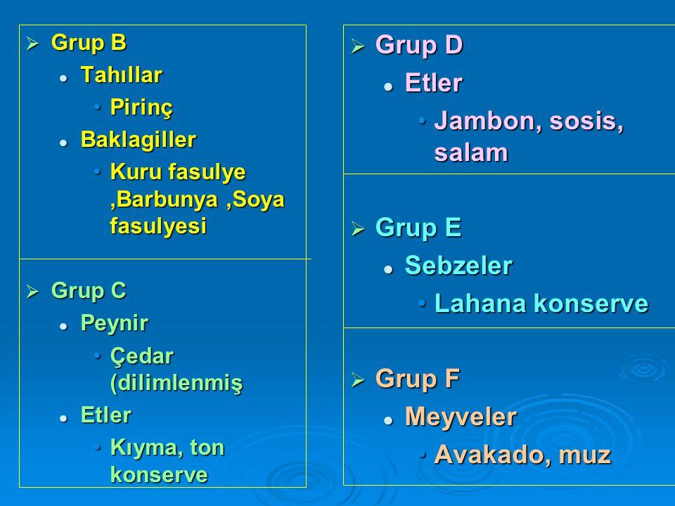  Grup D  Etler •Jambon, sosis, salam  Grup E  Sebzeler •Lahana konserve  Grup F  Meyveler •Avakado, muz  Grup B  Tahıllar •Pirinç  Baklagille