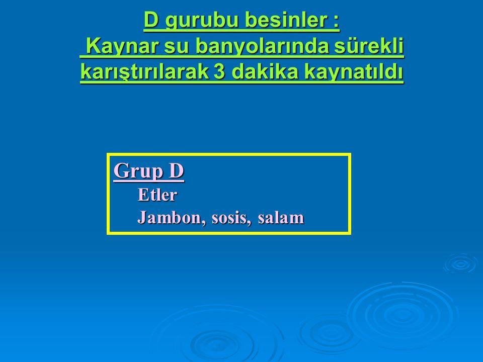 D gurubu besinler : Kaynar su banyolarında sürekli karıştırılarak 3 dakika kaynatıldı Grup D Etler Jambon, sosis, salam