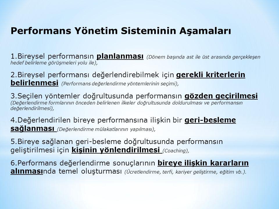 Performans Yönetim Sisteminin Aşamaları 1.Bireysel performansın planlanması (Dönem başında ast ile üst arasında gerçekleşen hedef belirleme görüşmeler