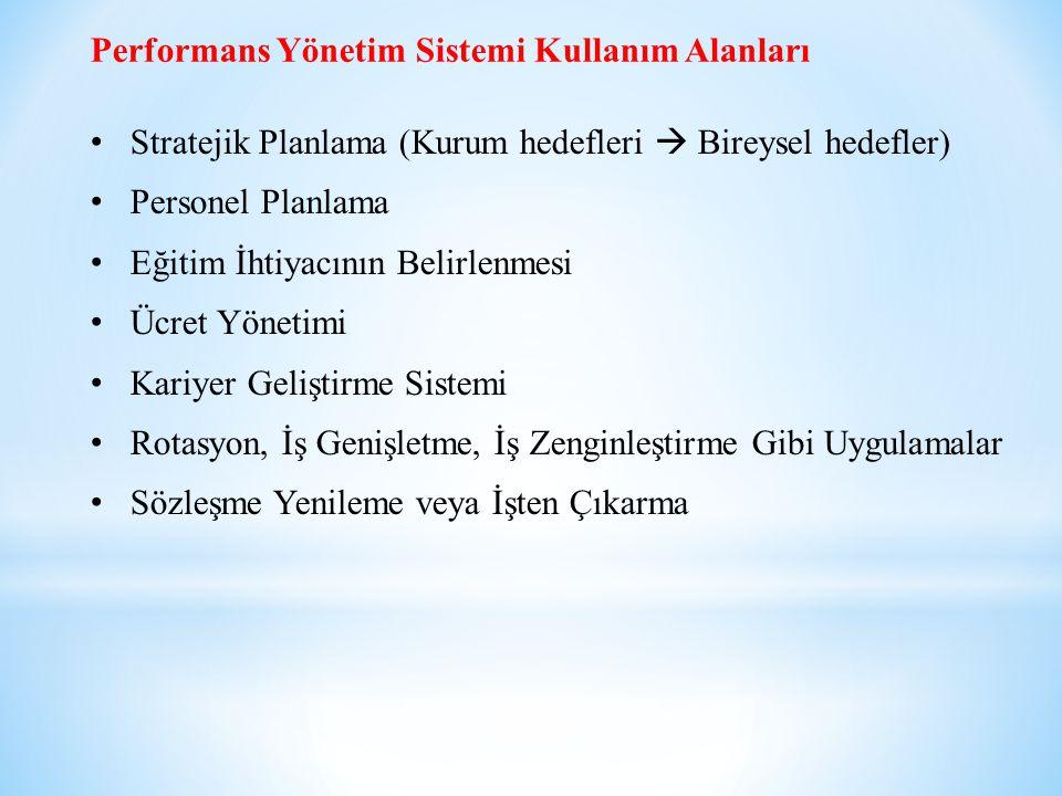 Performans Yönetim Sistemi Kullanım Alanları • Stratejik Planlama (Kurum hedefleri  Bireysel hedefler) • Personel Planlama • Eğitim İhtiyacının Belir