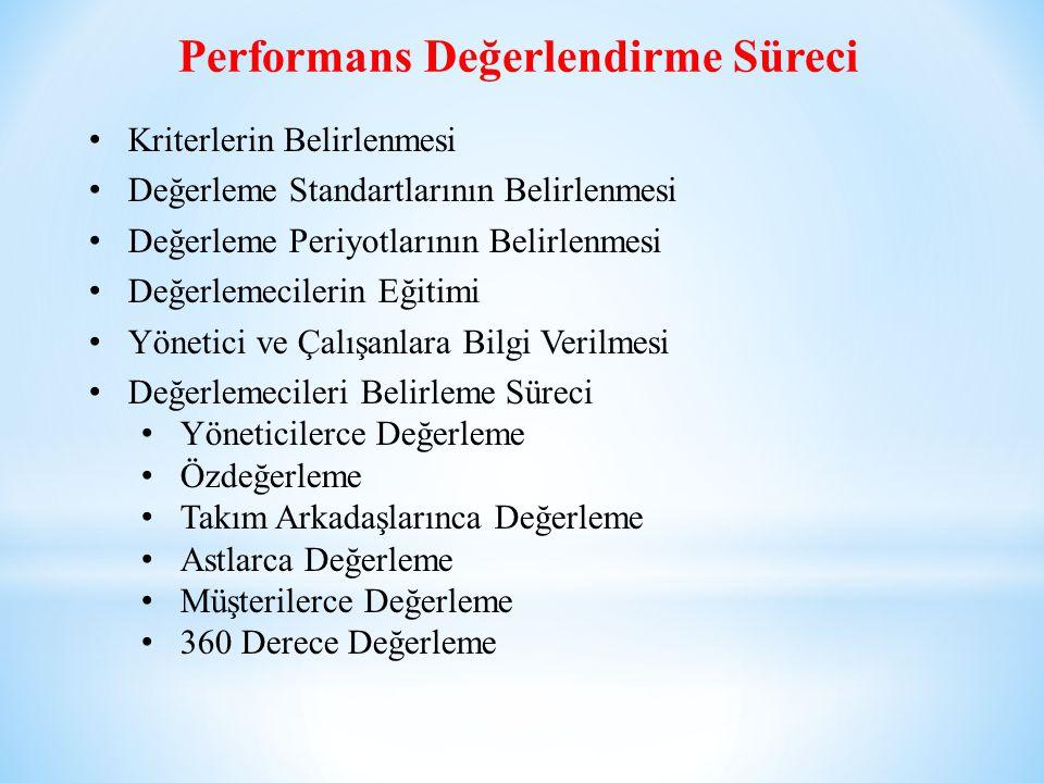 Performans Değerlendirme Süreci • Kriterlerin Belirlenmesi • Değerleme Standartlarının Belirlenmesi • Değerleme Periyotlarının Belirlenmesi • Değerlem