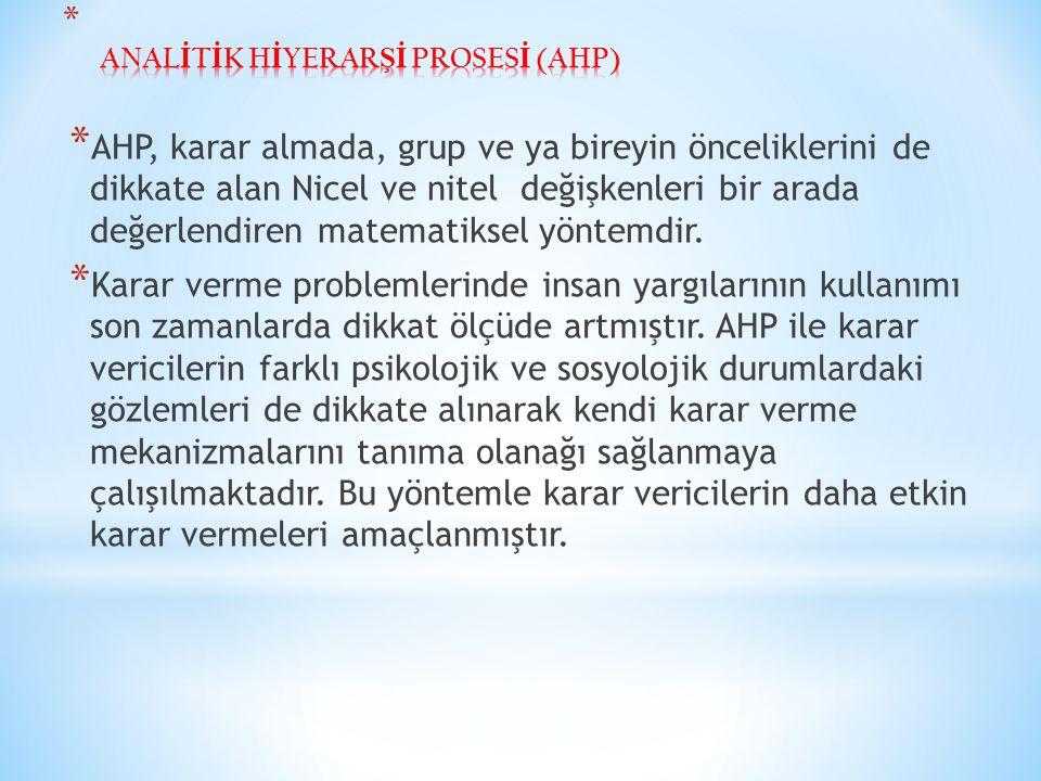 * AHP, karar almada, grup ve ya bireyin önceliklerini de dikkate alan Nicel ve nitel değişkenleri bir arada değerlendiren matematiksel yöntemdir. * Ka