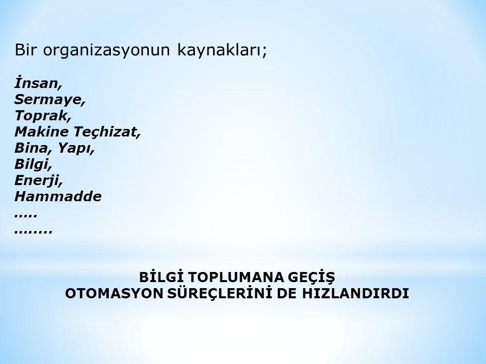 Bir organizasyonun kaynakları; İnsan, Sermaye, Toprak, Makine Teçhizat, Bina, Yapı, Bilgi, Enerji, Hammadde …..