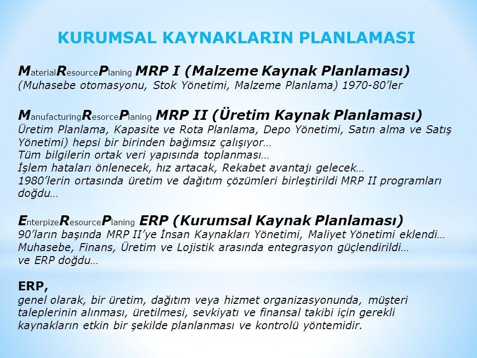 KURUMSAL KAYNAKLARIN PLANLAMASI M aterial R esource P laning MRP I (Malzeme Kaynak Planlaması) (Muhasebe otomasyonu, Stok Yönetimi, Malzeme Planlama) 1970-80'ler M anufacturing R esorce P laning MRP II (Üretim Kaynak Planlaması) Üretim Planlama, Kapasite ve Rota Planlama, Depo Yönetimi, Satın alma ve Satış Yönetimi) hepsi bir birinden bağımsız çalışıyor… Tüm bilgilerin ortak veri yapısında toplanması… İşlem hataları önlenecek, hız artacak, Rekabet avantajı gelecek… 1980'lerin ortasında üretim ve dağıtım çözümleri birleştirildi MRP II programları doğdu… E nterpize R esource P laning ERP (Kurumsal Kaynak Planlaması) 90'ların başında MRP II'ye İnsan Kaynakları Yönetimi, Maliyet Yönetimi eklendi… Muhasebe, Finans, Üretim ve Lojistik arasında entegrasyon güçlendirildi… ve ERP doğdu… ERP, genel olarak, bir üretim, dağıtım veya hizmet organizasyonunda, müşteri taleplerinin alınması, üretilmesi, sevkiyatı ve finansal takibi için gerekli kaynakların etkin bir şekilde planlanması ve kontrolü yöntemidir.