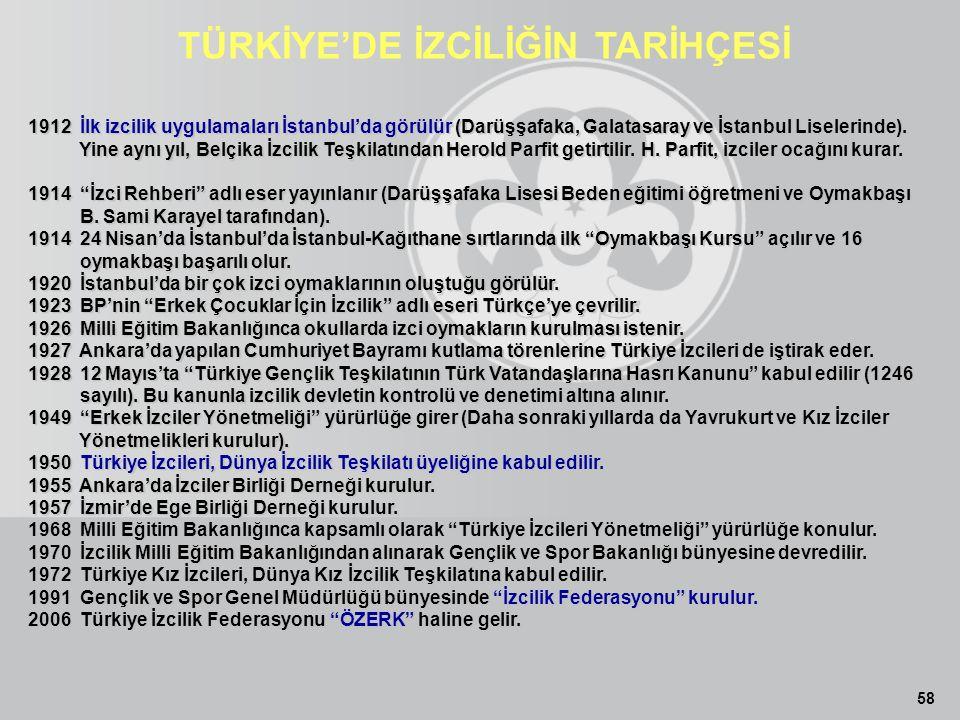 58 TÜRKİYE'DE İZCİLİĞİN TARİHÇESİ 1912 İlk izcilik uygulamaları İstanbul'da görülür (Darüşşafaka, Galatasaray ve İstanbul Liselerinde). Yine aynı yıl,