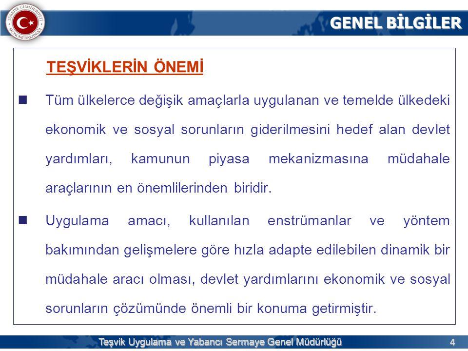 35 Teşvik Uygulama ve Yabancı Sermaye Genel Müdürlüğü Destek Unsurları Bölgeler I.