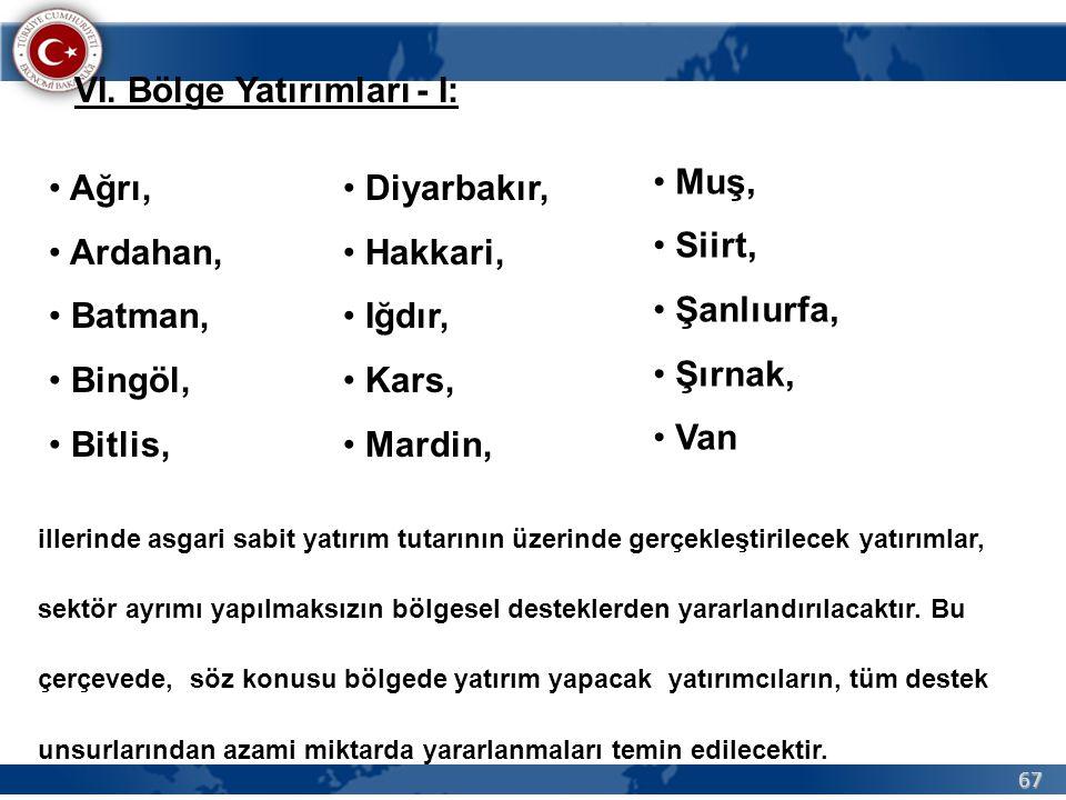 67 • Ağrı, • Ardahan, • Batman, • Bingöl, • Bitlis, • Diyarbakır, • Hakkari, • Iğdır, • Kars, • Mardin, • Muş, • Siirt, • Şanlıurfa, • Şırnak, • Van i