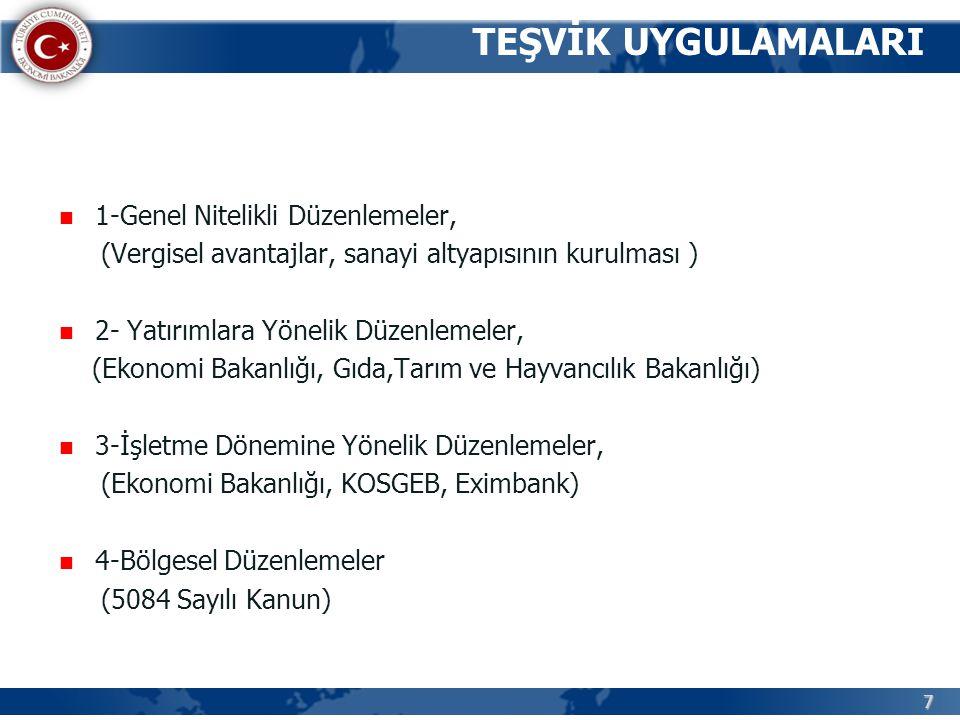 18 Teşvik Uygulama ve Yabancı Sermaye Genel Müdürlüğü 1.