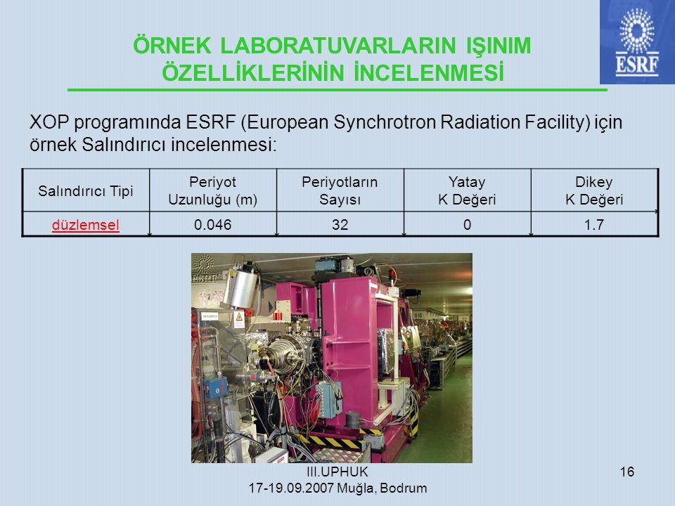 III.UPHUK 17-19.09.2007 Muğla, Bodrum 16 ÖRNEK LABORATUVARLARIN IŞINIM ÖZELLİKLERİNİN İNCELENMESİ XOP programında ESRF (European Synchrotron Radiation