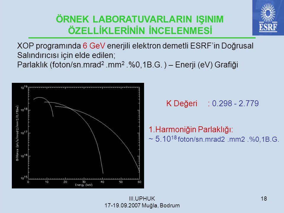 III.UPHUK 17-19.09.2007 Muğla, Bodrum 18 ÖRNEK LABORATUVARLARIN IŞINIM ÖZELLİKLERİNİN İNCELENMESİ XOP programında 6 GeV enerjili elektron demetli ESRF