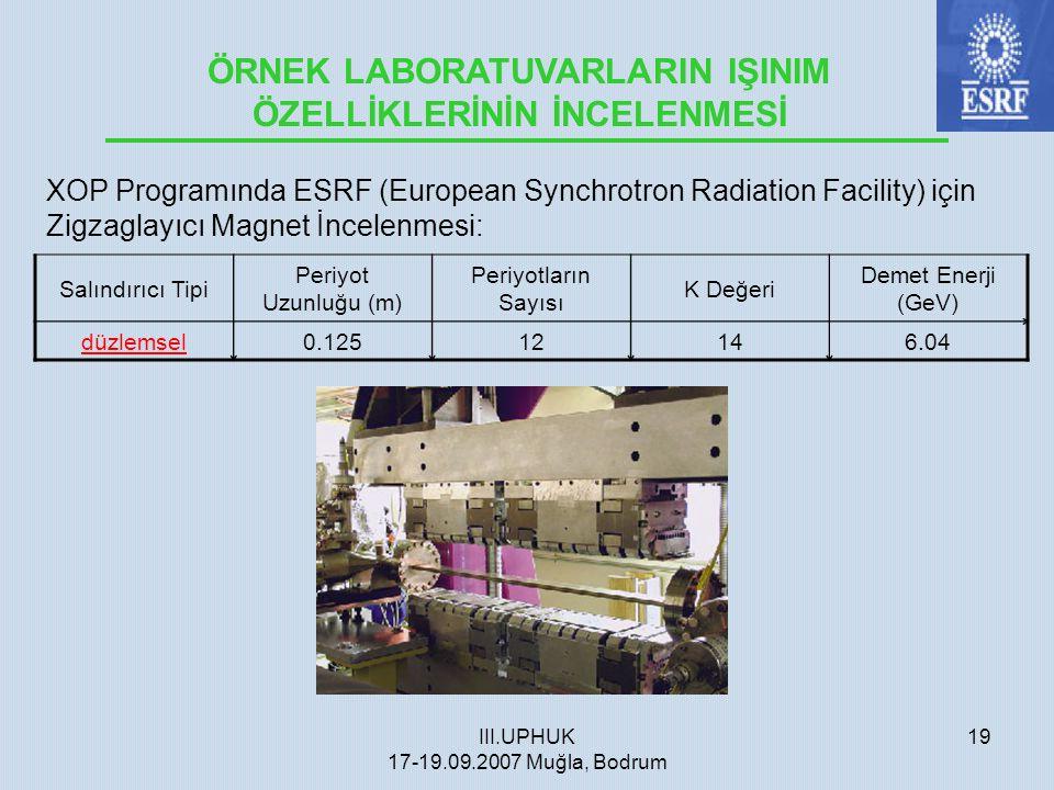 III.UPHUK 17-19.09.2007 Muğla, Bodrum 19 ÖRNEK LABORATUVARLARIN IŞINIM ÖZELLİKLERİNİN İNCELENMESİ XOP Programında ESRF (European Synchrotron Radiation