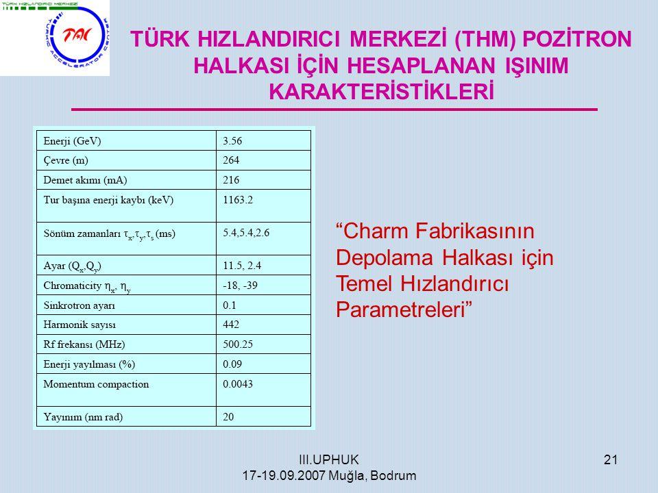"""III.UPHUK 17-19.09.2007 Muğla, Bodrum 21 TÜRK HIZLANDIRICI MERKEZİ (THM) POZİTRON HALKASI İÇİN HESAPLANAN IŞINIM KARAKTERİSTİKLERİ """"Charm Fabrikasının"""