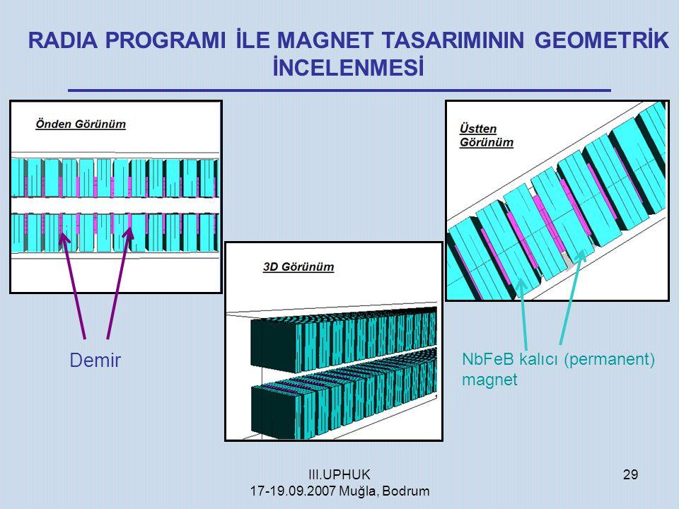 III.UPHUK 17-19.09.2007 Muğla, Bodrum 29 RADIA PROGRAMI İLE MAGNET TASARIMININ GEOMETRİK İNCELENMESİ Demir NbFeB kalıcı (permanent) magnet