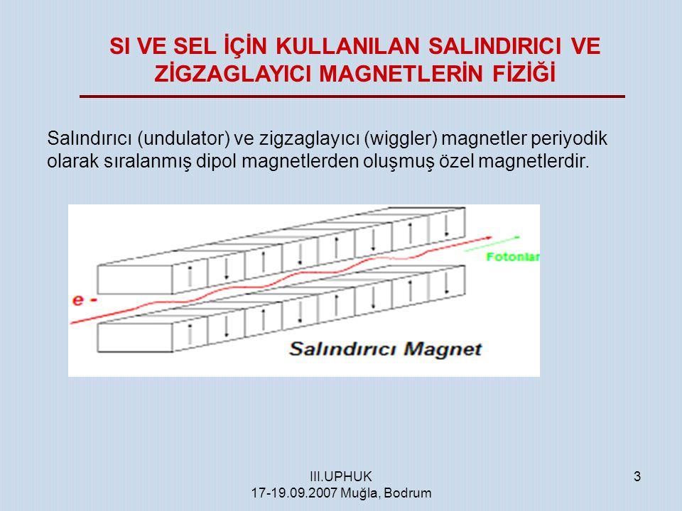 III.UPHUK 17-19.09.2007 Muğla, Bodrum 3 SI VE SEL İÇİN KULLANILAN SALINDIRICI VE ZİGZAGLAYICI MAGNETLERİN FİZİĞİ Salındırıcı (undulator) ve zigzaglayı