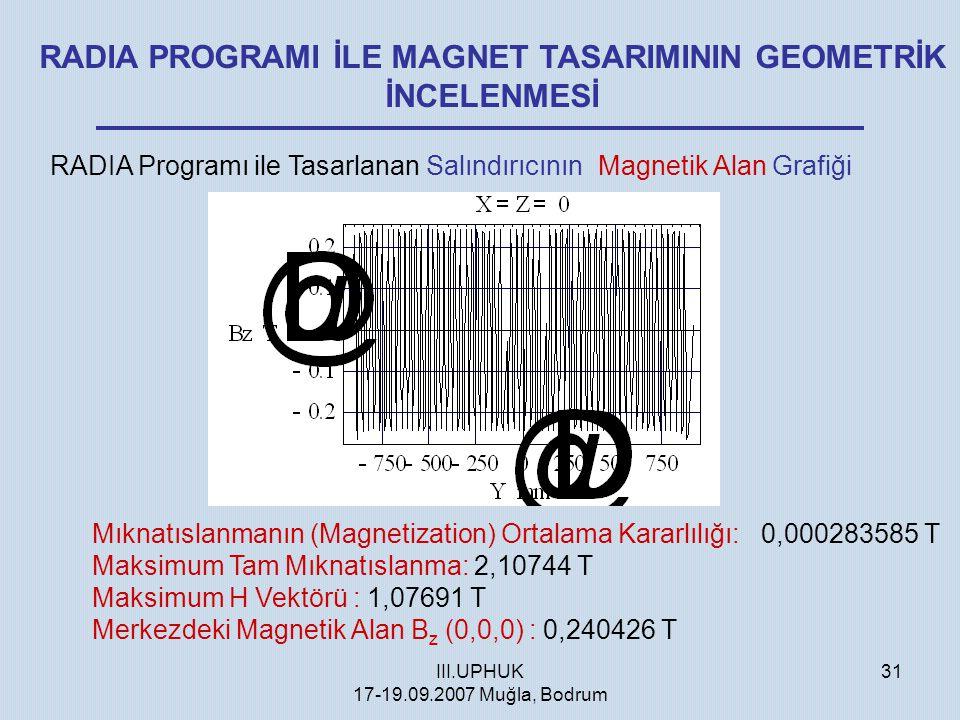 III.UPHUK 17-19.09.2007 Muğla, Bodrum 31 RADIA PROGRAMI İLE MAGNET TASARIMININ GEOMETRİK İNCELENMESİ Mıknatıslanmanın (Magnetization) Ortalama Kararlı